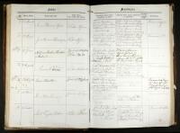 Kontraministerialbog (1814 - 1968), fødte mænd 1860 - 1882, s. 53